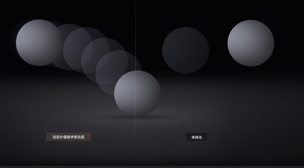 一图看懂极米矅·LUNE Pro和极米皓·LUNE 4K的区别