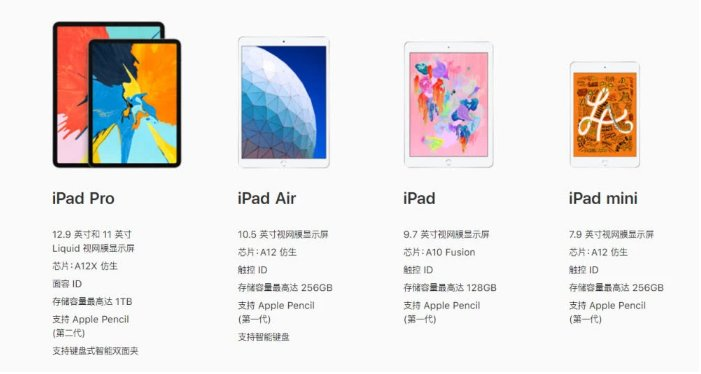 iPad Air 2019评测:性能提升但创新有限 可以买但要三思