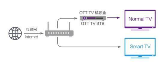 从Letv看互联网电视的起伏之路_-_热点资讯-苏宁优评网
