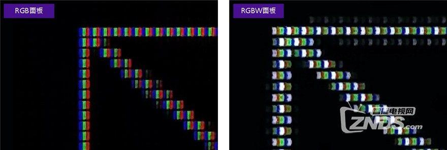 如何判断液晶屏是RGB(真4K)还是RGBW(假4K)屏?
