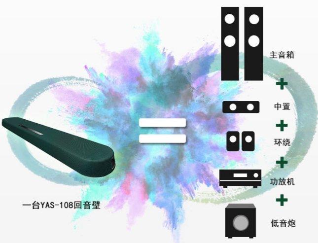 强强联合!雅马哈YAS-108助力三大品牌电视打造超强家庭影院