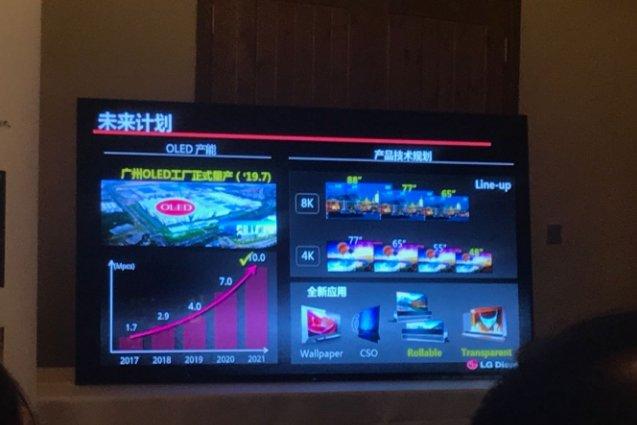 LG Display将于2020年推出48英寸4K OLED电视