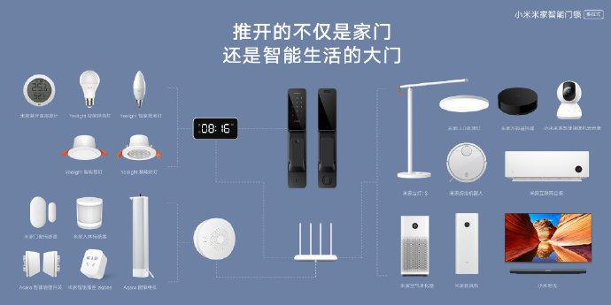 小米上线米家智能门锁:15种安全防护方案 手环4 NFC版可开锁