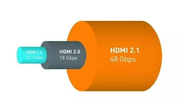 HDMI 2.1与HDMI 2.0有什么区别?高标准就一定好?
