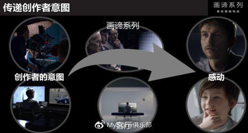 索尼OLED发展小记 索尼OLED电视生来就强?