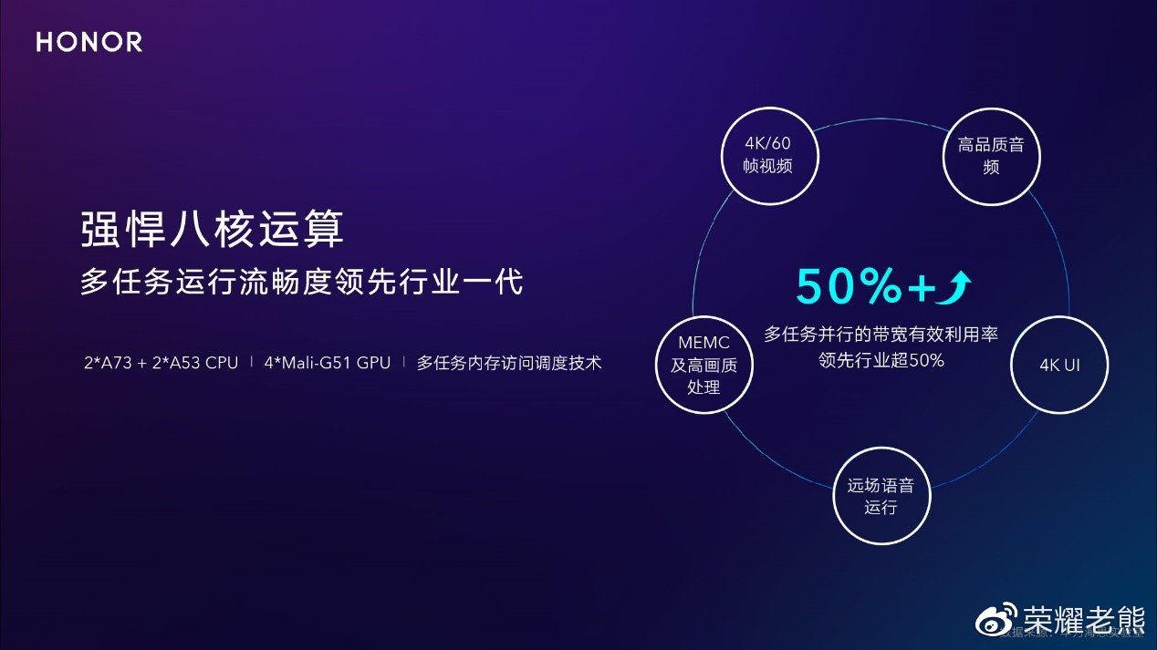 荣耀智慧屏8月10日亮相华为开发者大会 鸿鹄818芯片参数曝光