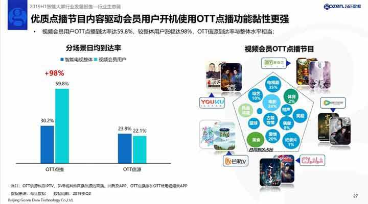 智能大屏行业发展报告 5G时代下的OTT新局面(下)