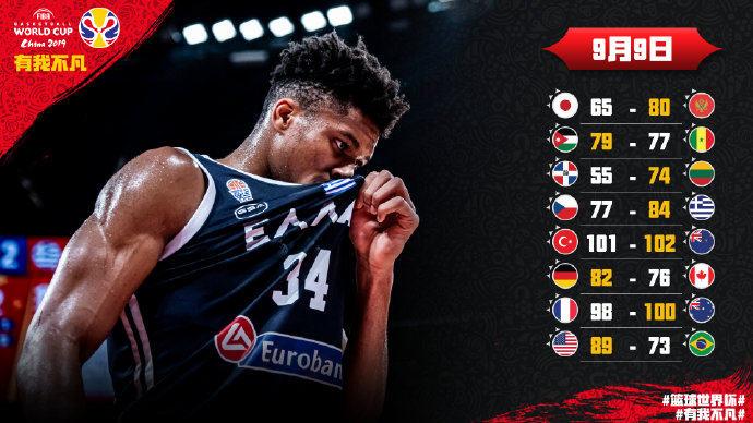 2019篮球世界杯8强球队名单 篮球世界杯8强赛程时间安排