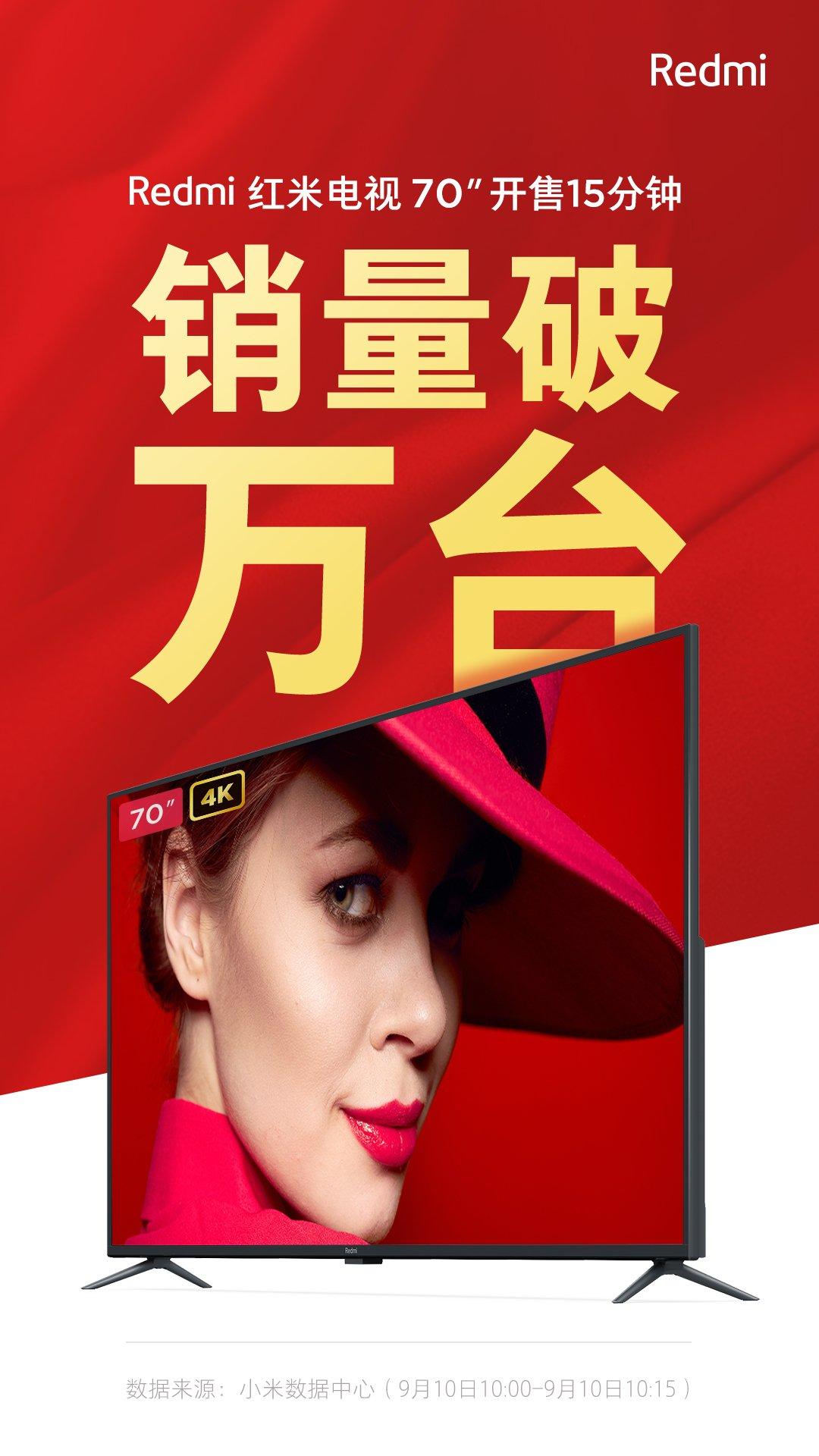又一款爆品诞生!Redmi红米电视开售15分钟销量破万台