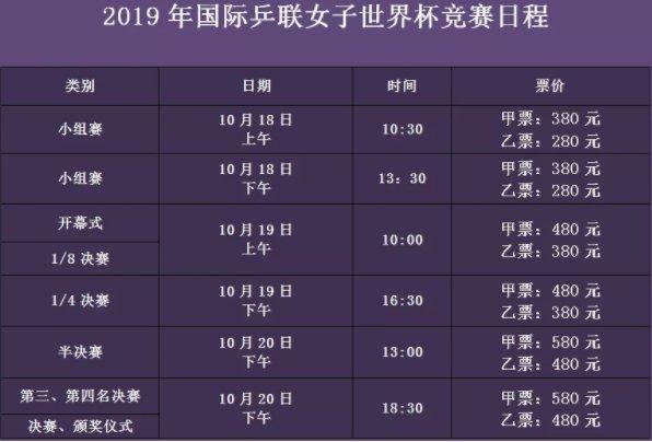 2019女乒世界杯赛程安排!2019女乒世界杯直播在哪里看?