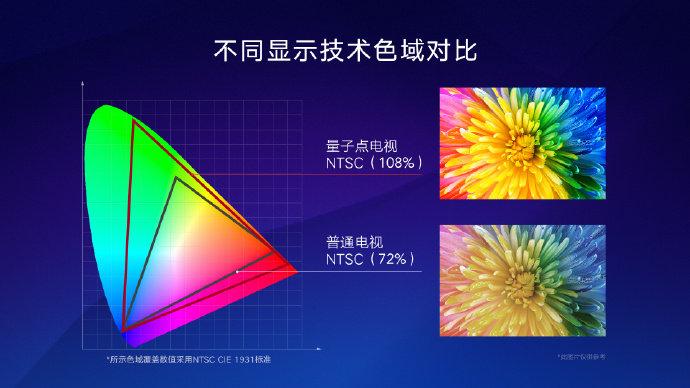 小米李肖爽科普:小米电视5搭载的量子点广色域是什么意思?_-_热点资讯-艾德百科网