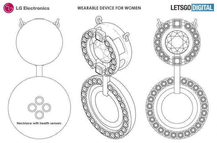 LG电子多项可穿戴设备专利曝光 主要针对女性市场