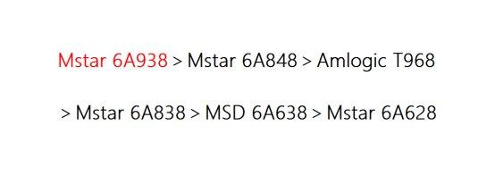 米家投影仪和当贝新品F1C哪款好?外观配置等多角度对比分析