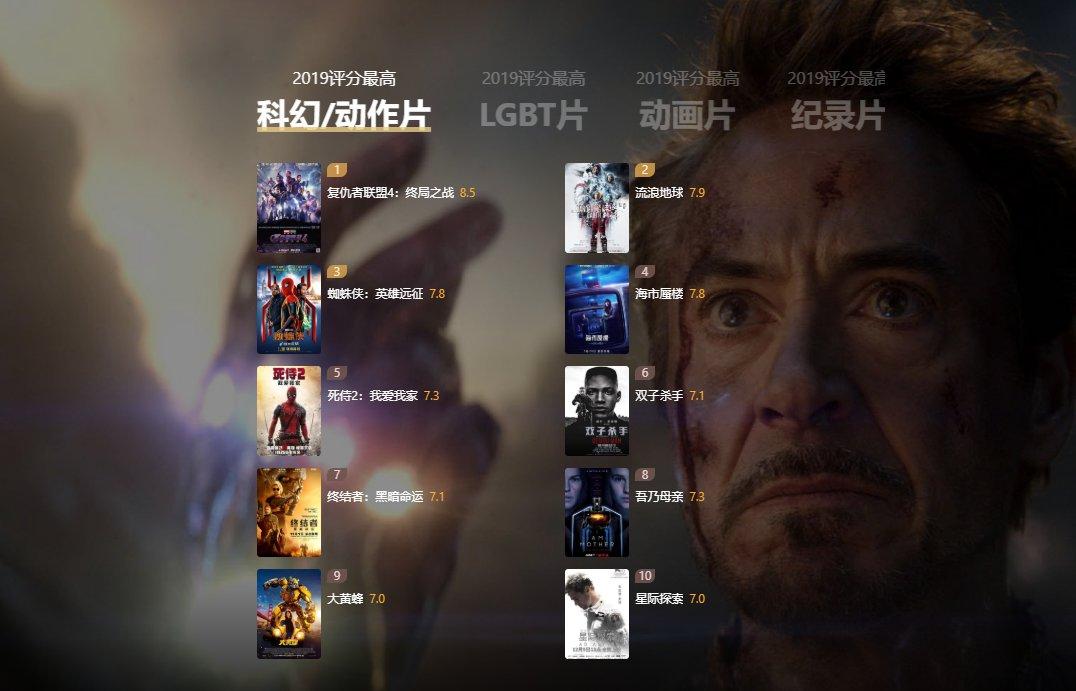 2020豆瓣电影排行榜_豆瓣电影排行榜2019 十部值得看的电影片慌必看