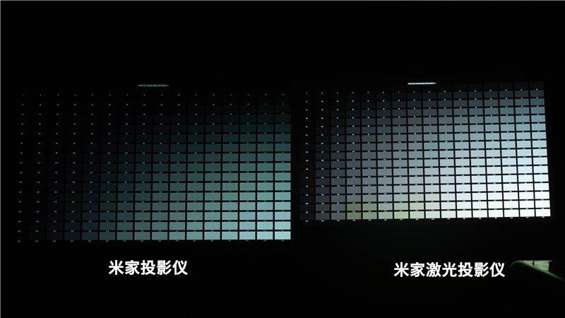 """米家激光投影仪评测:5999元买了个150英寸的""""电视"""""""