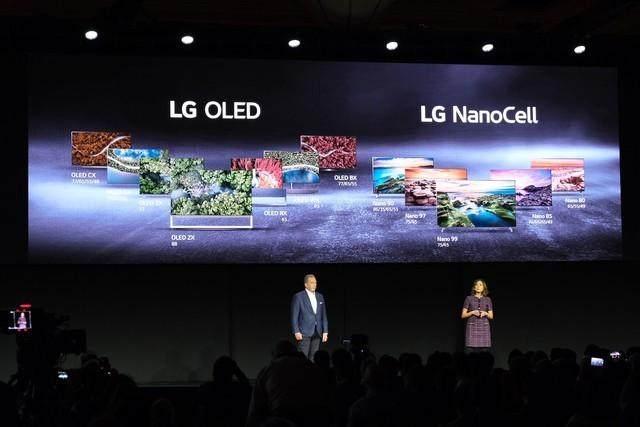LG携29款电视亮相CES 2020:含首款48吋OLED电视