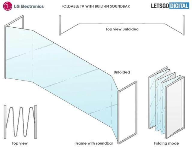 LG携29款电视亮相CES 2020:含首款48吋OLED电视_-_热点资讯-艾德百科网