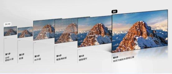 "LG OLED88Z9PCA荣获智能电视网""2019年度最佳8K电视奖"""