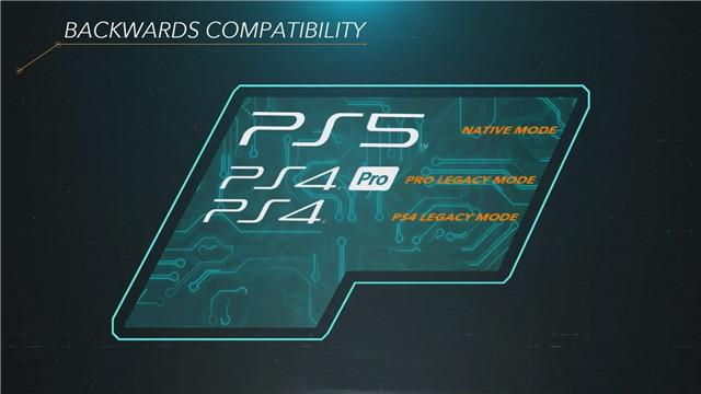 索尼PS5配置公布 PS5将向下兼容PS4 Pro和PS4_-_热点资讯-货源百科88网