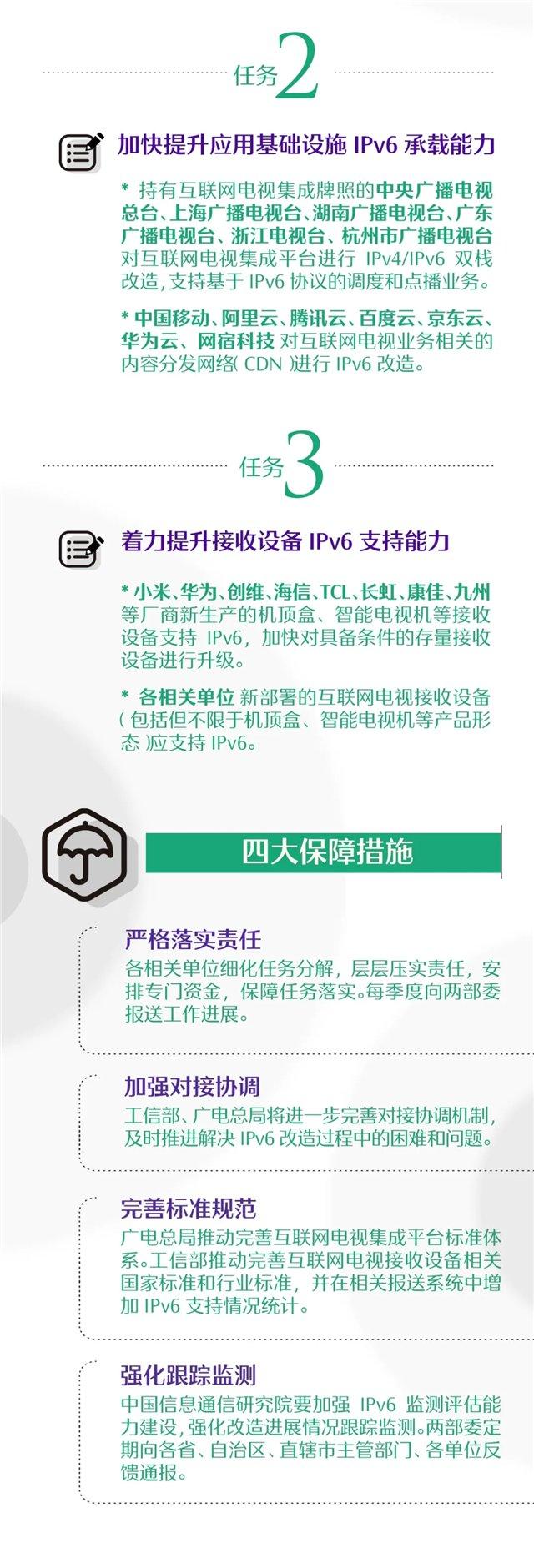 互联网电视业务IPv6改造 哪些板块最先受益?