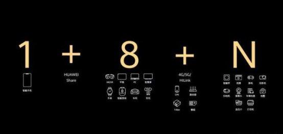 5月18日荣耀新品发布会,产品与生活一起升级
