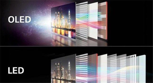 夏普有机EL电视将发售:10亿多种可示色彩_-_热点资讯-艾德百科网