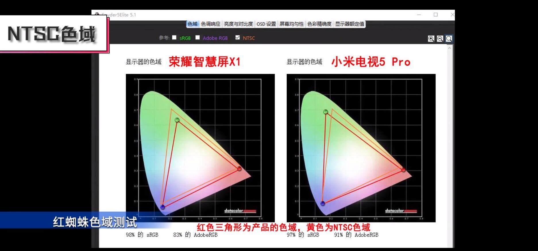 荣耀智慧屏x1和小米电视5pro对比 视频测评荣耀小米哪个好