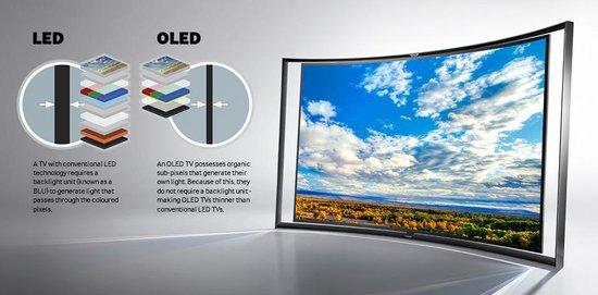 三星确认明年投产基量子点技术大型OLED面板_-_热点资讯-货源百科88网