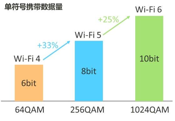 联发科全系智能电视芯片都将支持WiFi 6_-_热点资讯-艾德百科网