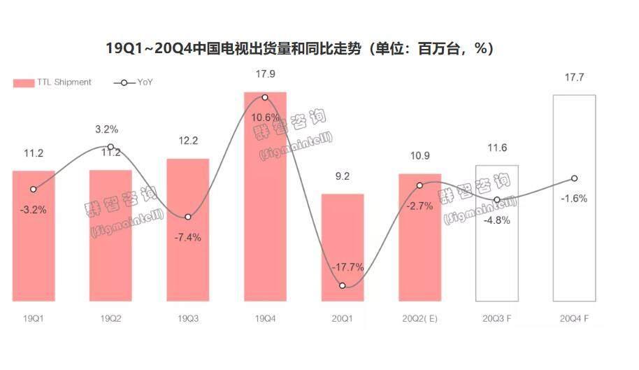 上半年国内彩电市场总结:头部品牌依旧强势_-_热点资讯-苏宁优评网