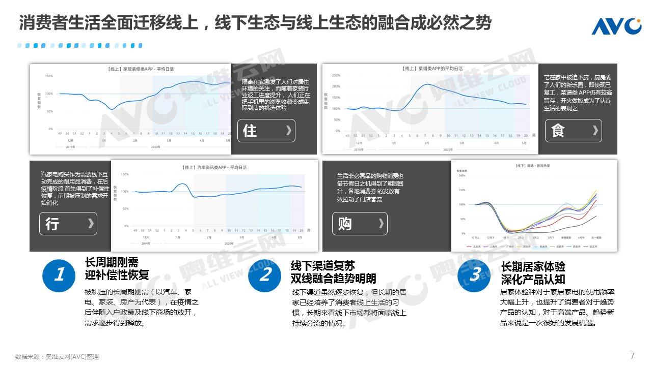 2020年上半年中国彩电行业发展总结报告_-_热点资讯-苏宁优评网