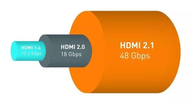 小接口大学问 HDMI 2.1接口规格解读