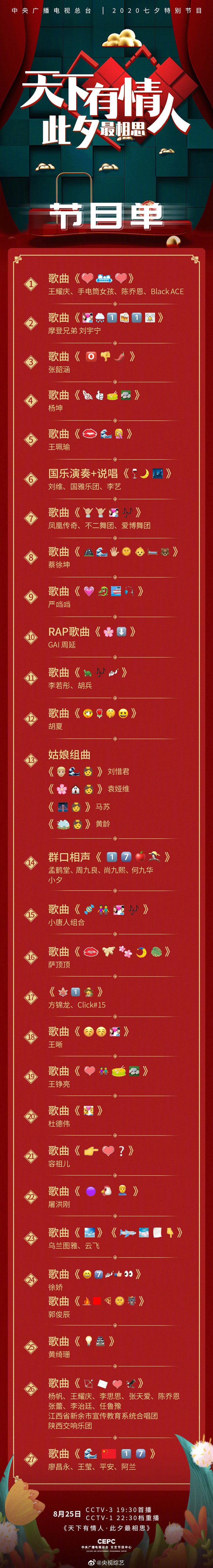 央视七夕晚会2020节目单曝光 央视七夕晚会emoji节目单揭秘