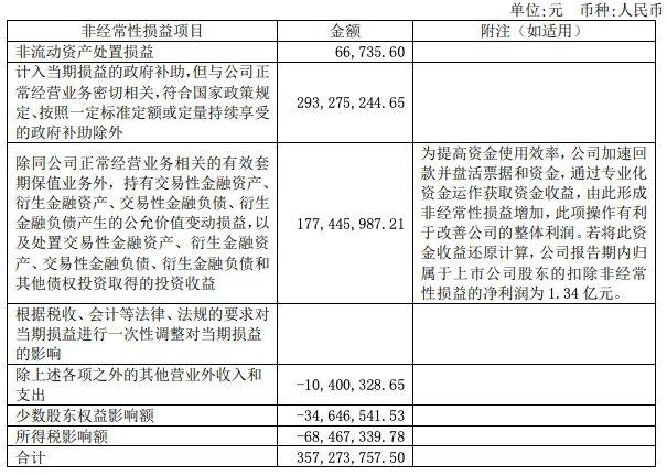 海信视像上半年营收159亿,同比增长5.28%_-_热点资讯-苏宁优评网