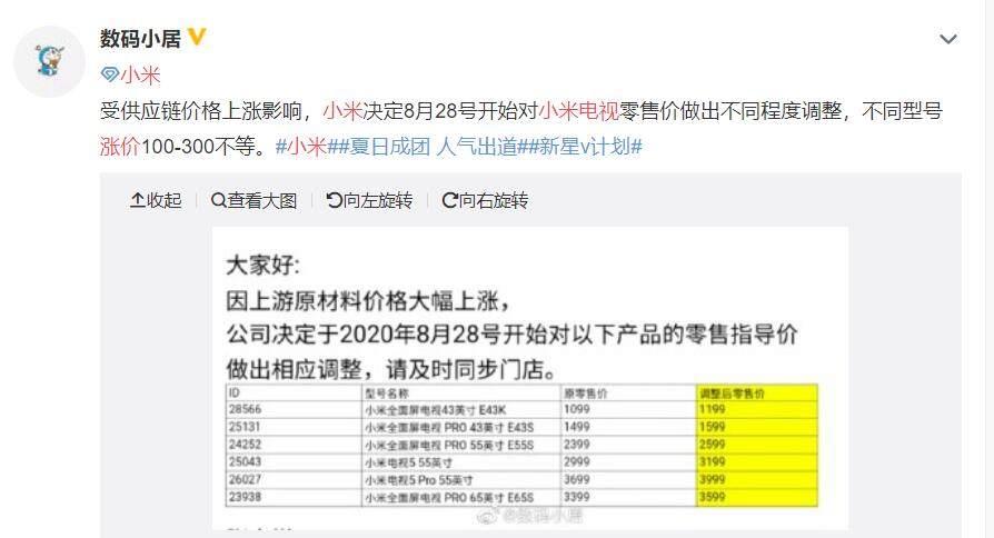 科技早报 小米电视明起全面涨价;索尼PS5将支持WiFi 6_-_热点资讯-货源百科88网