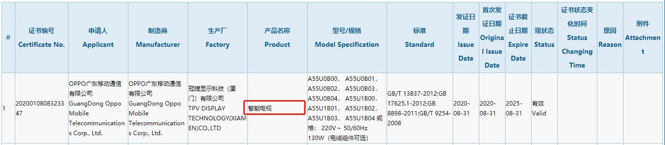 OPPO电视通过3C认证 产品售价或与小米荣耀看齐_-_热点资讯-货源百科88网