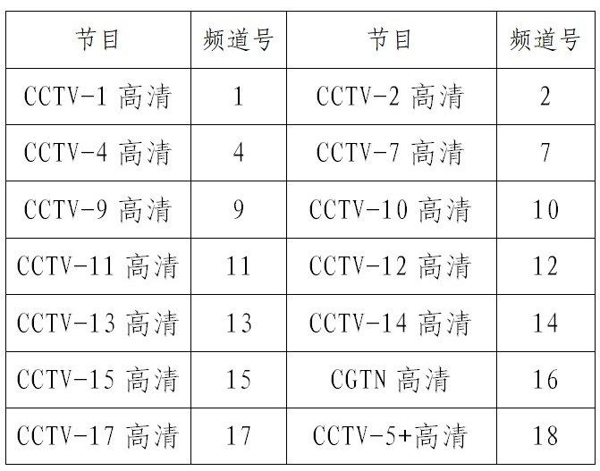 央视18套高清节目29日上星测试 有线机顶盒用户免费看_-_热点资讯-苏宁优评网