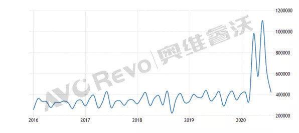北美将超过中国市场 成为全球电视出货最大市场_-_热点资讯-苏宁优评网