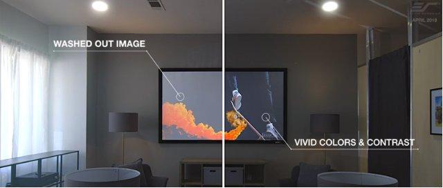 家用投影仪如何选购?一文告诉你如何实现家庭影院