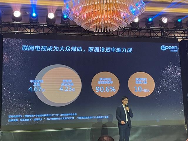 2021大屏产业趋势白皮书:智能电视破2.5亿户 智慧屏激活超4亿