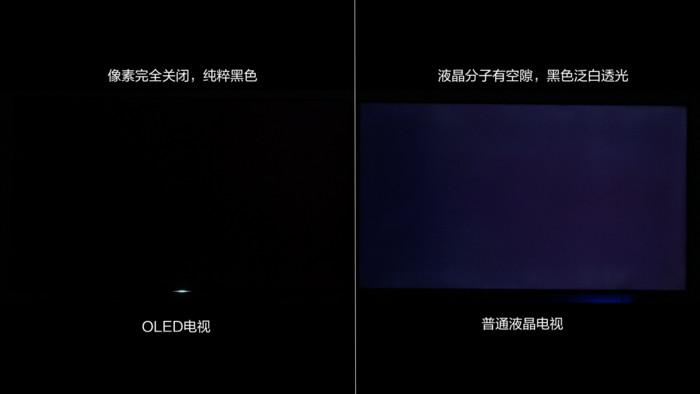 CRT画质秒杀液晶电视,为何最后被时代抛弃?