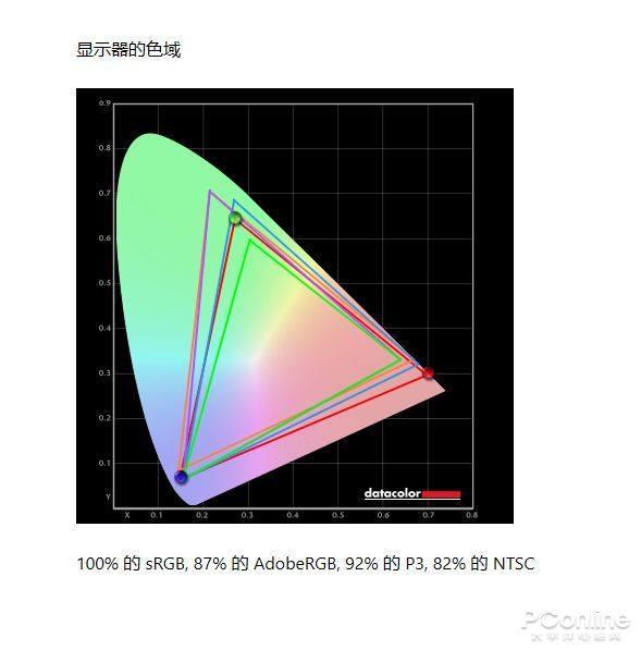 """2K电竞显示器中的""""高端玩家""""—AGON AG274QX开箱评测"""