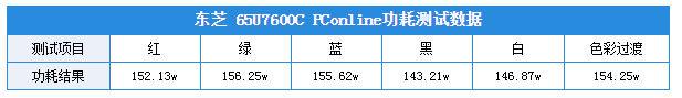 东芝U7600C电视