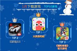 乐视互娱TV游戏1月