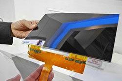 关于液晶面板价格