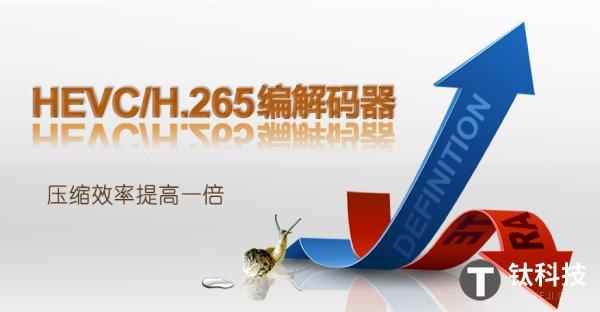 h.265/HEVC是什么?H.265/HEVC编码技术解析-百科揭秘 头条 第2张