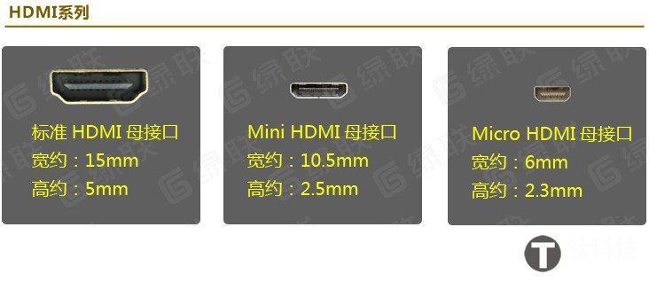 标准HDMI接口和Mini HDMI和Micro HDMI接口区别[图]