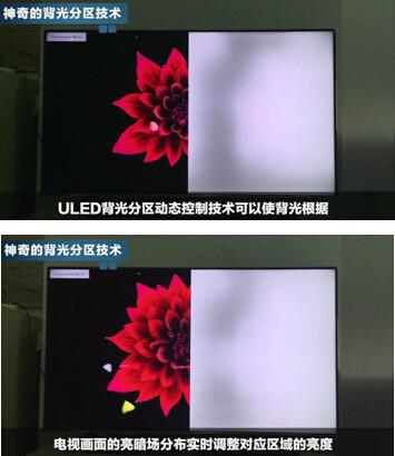 海信ULED技术