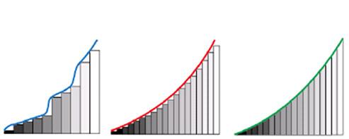 数字光学均匀性技术