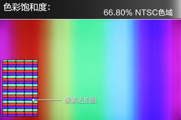 色彩性能测试
